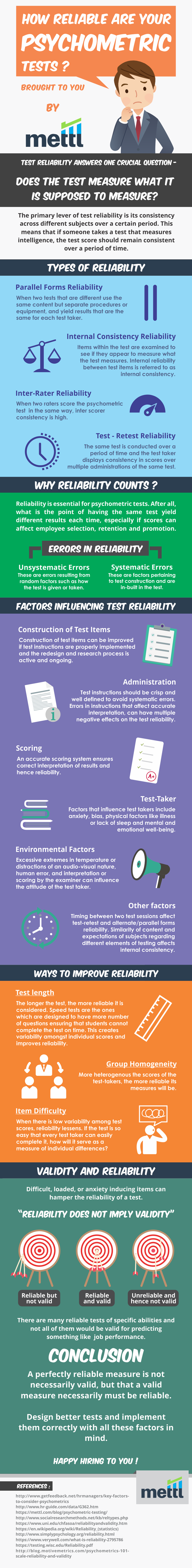 how-reliable-are-your-psychometric-tests